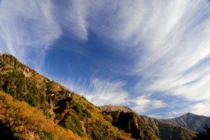 紅葉と秋の空イメージ